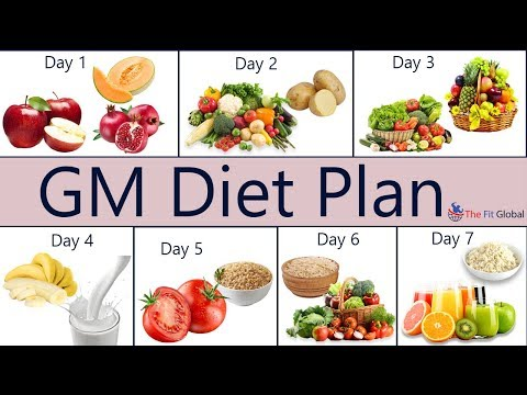 GM Diet Plan - A Healthy Meal Plan to Lose Weight Just in 7