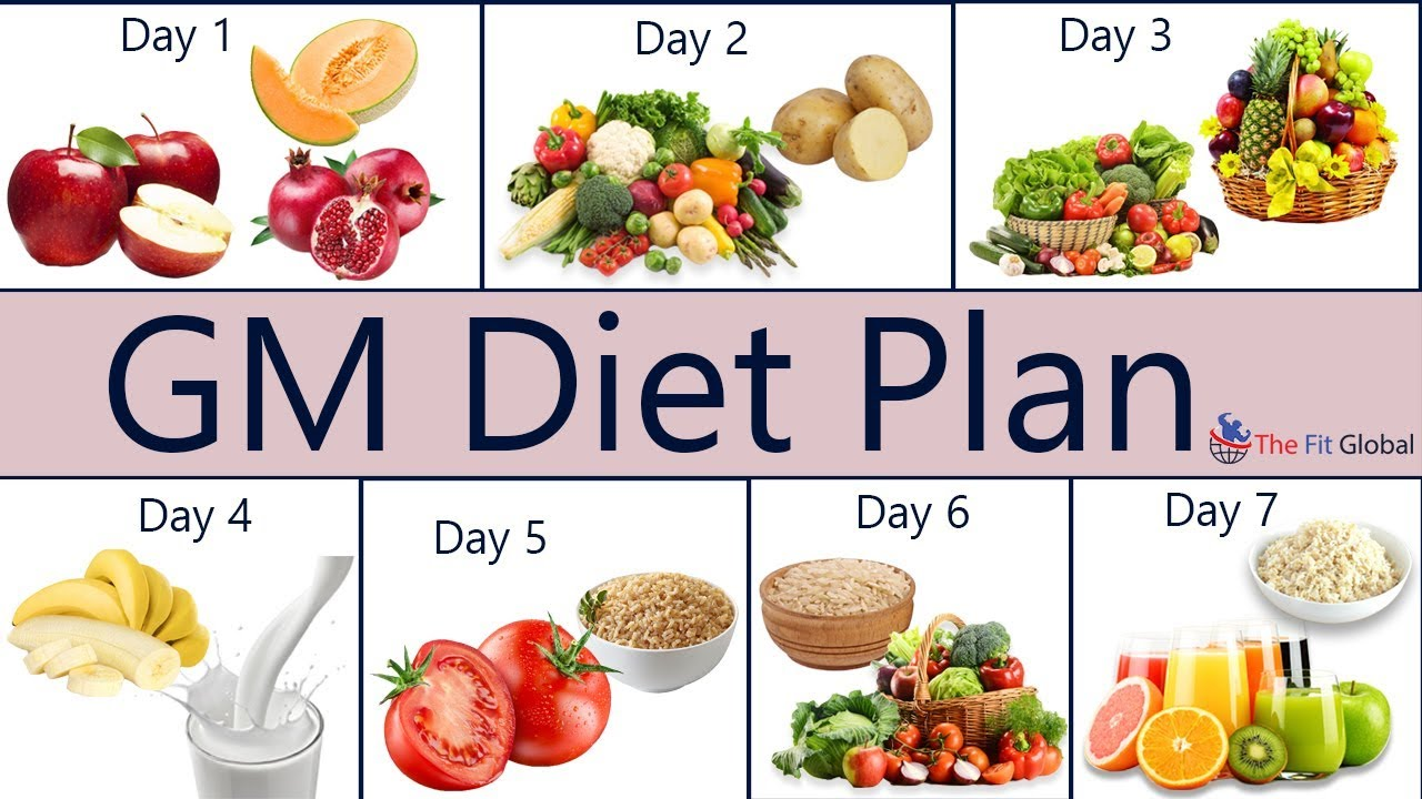 Have not lost any weight ,by following GM diet?