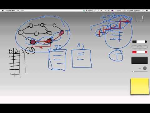 Cash & Carry Бизнес процессы Кибер мозг СПУ