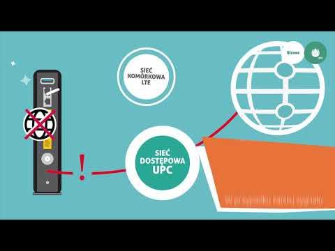 Nowa Usługa UPC Biznes - Internet Backup