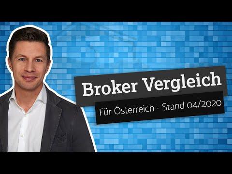 Broker Vergleich Österreich 🇦🇹 Stand 04/2020