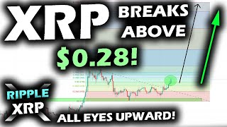 BREAKOUT ABOVE $0.28 for the RIPPLE XRP PRICE CHART as Altcoins March Upward and Bitcoin Pushes!