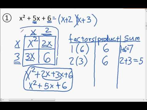 core 2 factoring with negative numbers