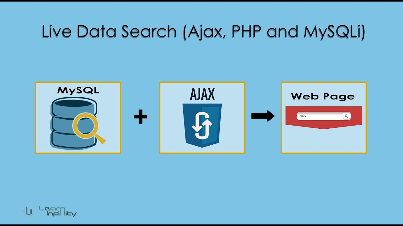 Live Data Search with Ajax, PHP and MySQLi