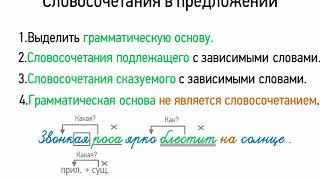 Словосочетания в предложении (5 класс, видеоурок-презентация)