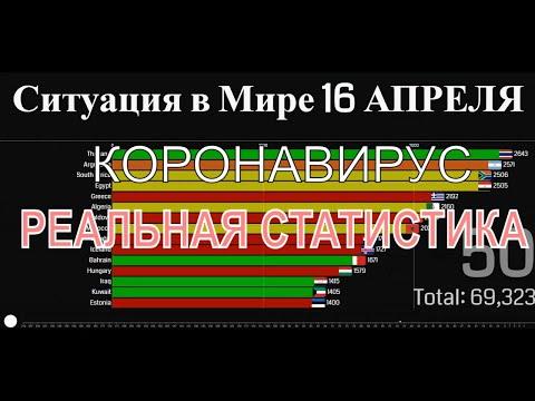Коронавирус 16 04 2020 статистика и последние новости, число по странам коронавирус 16.04.2020