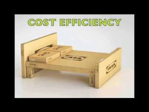 IKEA's Unique Supply Chain