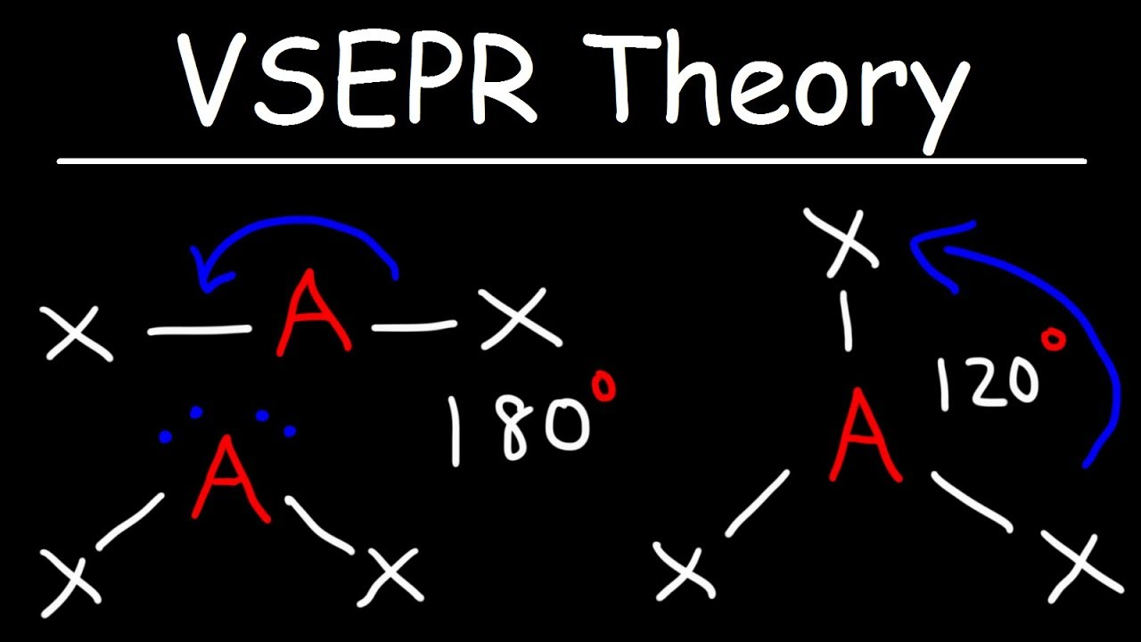 vsepr theory basic introduction [ 1280 x 720 Pixel ]