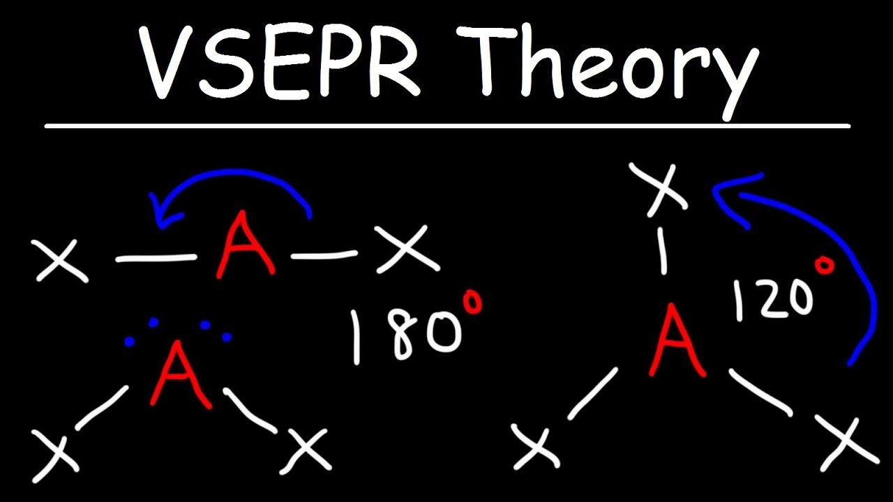 hight resolution of vsepr theory basic introduction