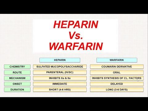 Heparin Vs Warfarin