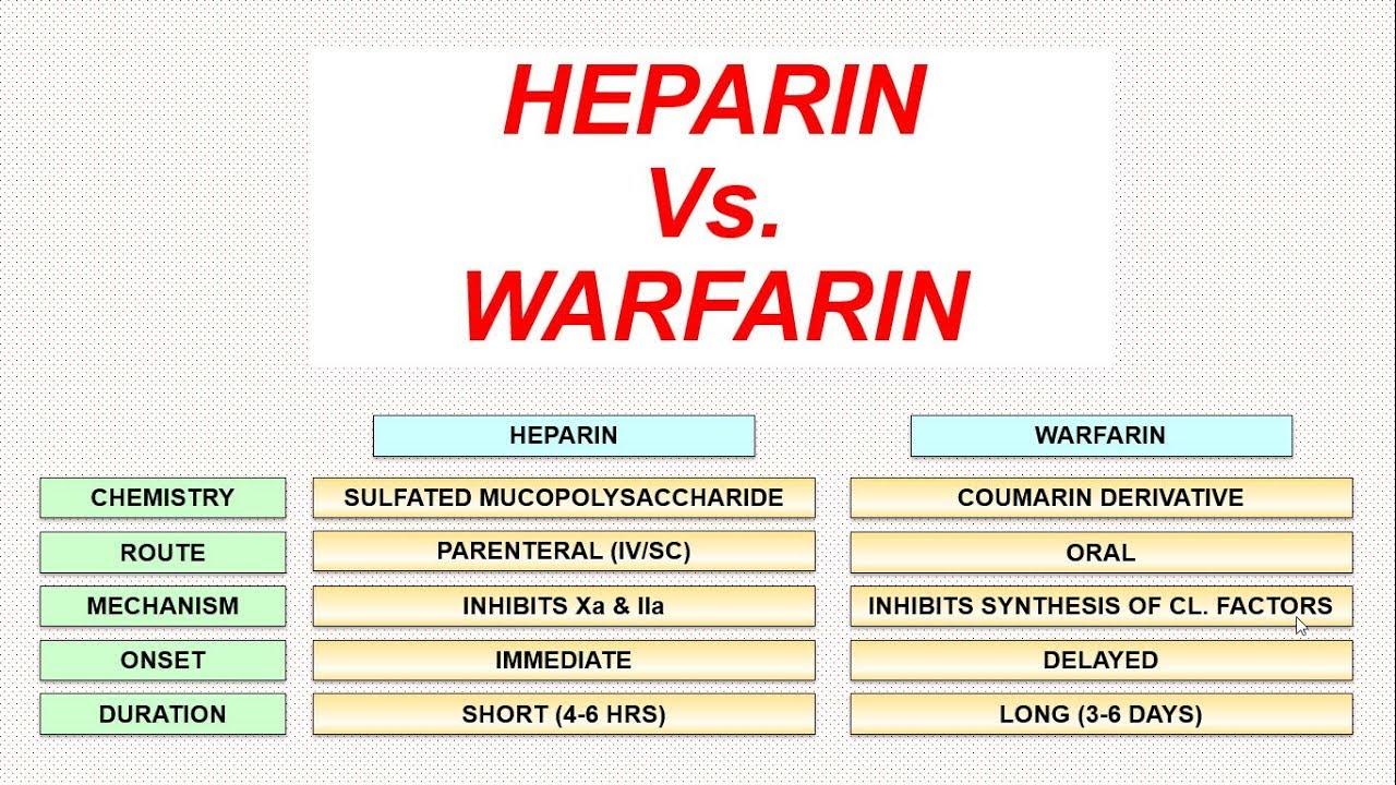 Warfarin - Wikipedia