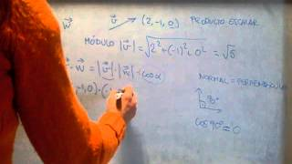 MATEMÁTICAS ACCESO 25: Cómo hallar el producto escalar de dos vectores.