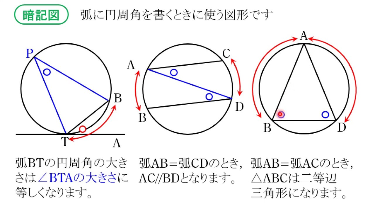 円と角度09:角度に関するいくつ...