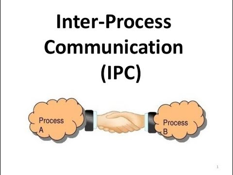 Inter Process Communication in Operating System (Tamil)