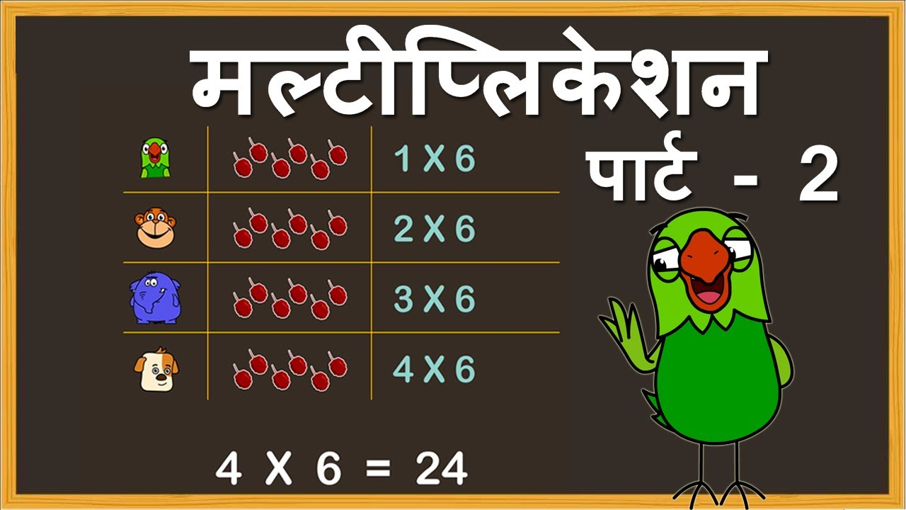 Multiplication -Basic Maths Video in Hindi