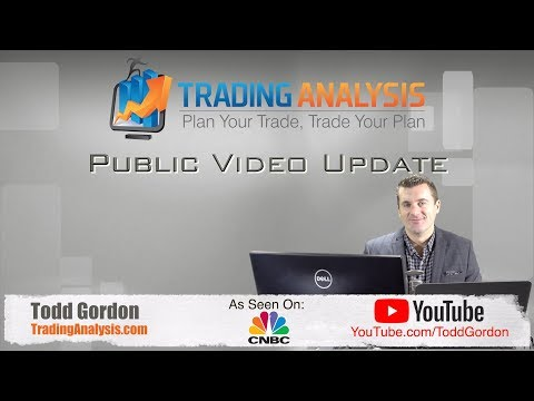 Option Trades For Stocks, Bonds, and Video Games and Tomorrow's Live Stream With Amelia Bourdeau