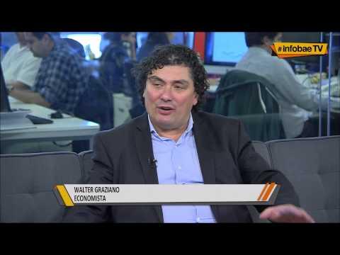 Economía: ¿Cuál será el destino de la Argentina?