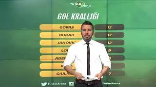 Süper Lig'de gol krallığı!