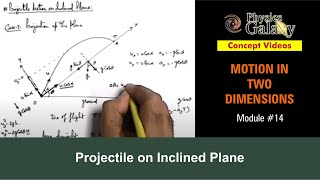 14. Class 11th Physics | MTD | Projectile on Inclined Plane | by Ashish Arora
