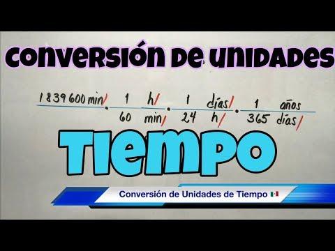 Conversión de Unidades de TIEMPO (segundos, minutos, horas, días)