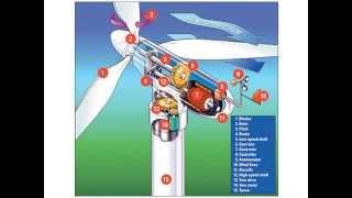 EDUC 331- Engineering Lesson Plan