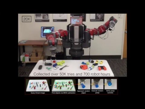 Supersizing Self-supervision: Learning to Grasp from 50K Tries and 700 Robot Hours
