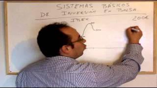 2 sistemas para invertir en Bolsa muy sencillos para principiantes