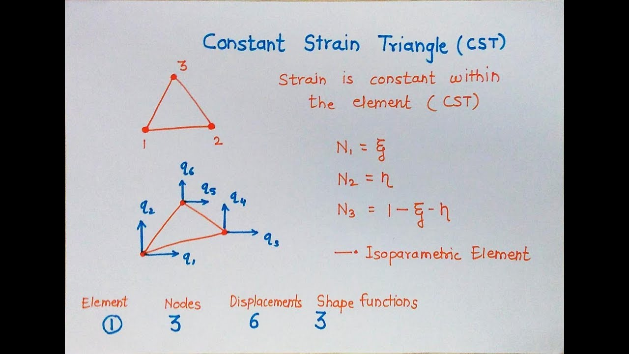 What is Constant Strain Triangle | CST | Material matrix | #feaClass