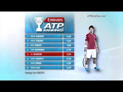 Emirates ATP Rankings Update 3 August 2015