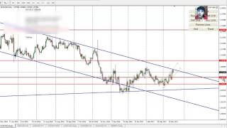 Forex Analysis, 20 - 24 March, Main Pairs, Gold