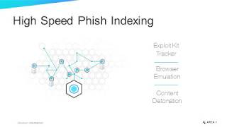 To Catch a Phish: Detection Innovations
