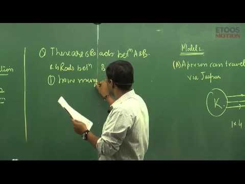 Permutation and Combination Syllabus Video Lectures by GB Sir