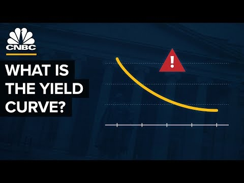 How The Yield Curve Predicted Every Recession For The Past 50 Years