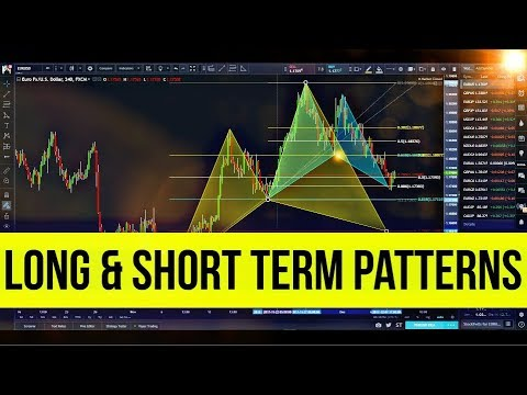 FOREX TRADING - Long & Short-Term Pattern Trades