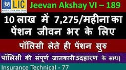 Pesinon Plan | LIC Jeevan Akshay VI Plan No 189 | जीवन अक्षय VI - 189