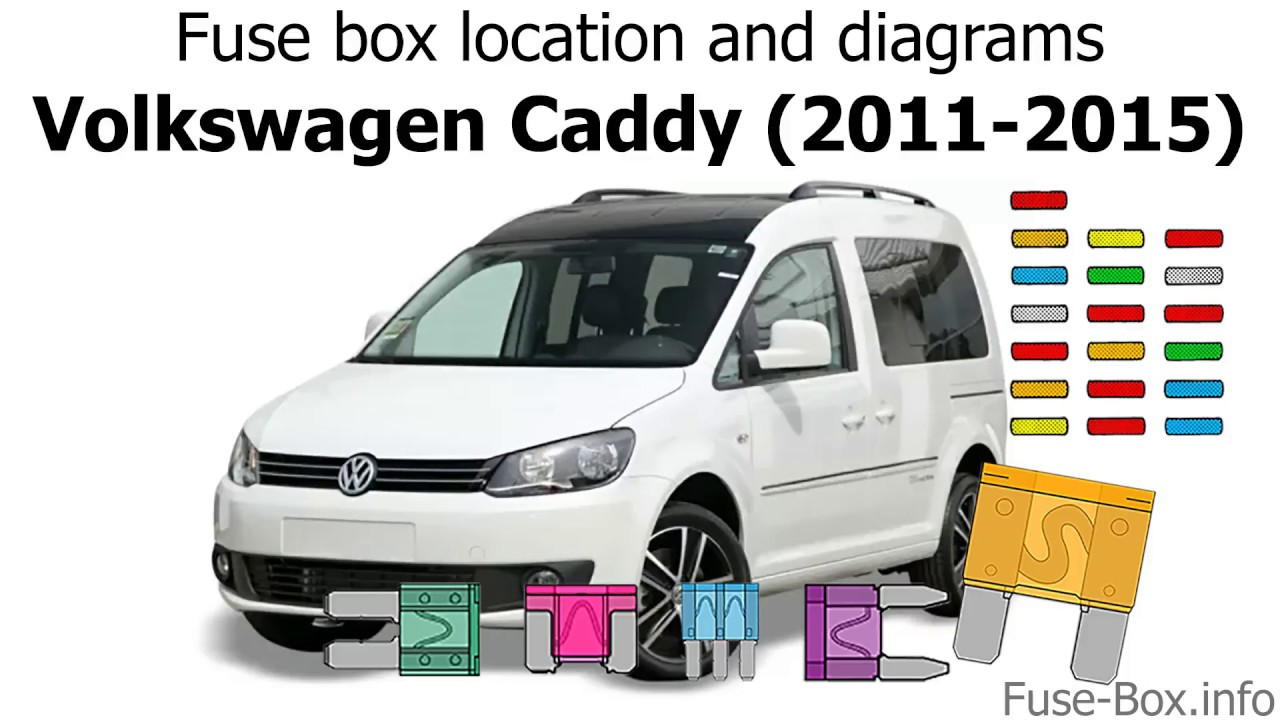 hight resolution of fuse box location and diagrams volkswagen caddy 2011 2015 youtube vw caddy fuse box