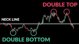 How to Trade Double Tops and Bottoms