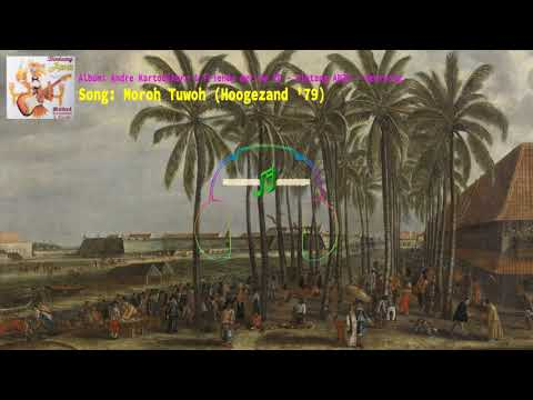 Moroh Tuwoh – Hoogezand '79 | 𝐁𝐚𝐧𝐤𝐦𝐮𝐬𝐢𝐬𝐢
