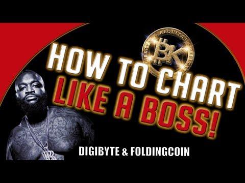 ⚡⚡ DIGIBYTE / FOLDINGCOIN⚡⚡ | Bitcoin Price Analysis JUNE 10 2017 | 2836 USD | Cryptocurrency BTC