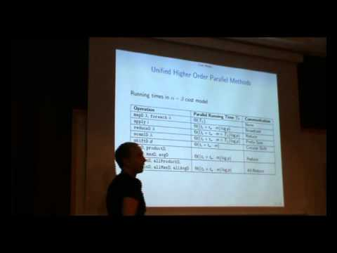 FHPC 2014: Group Communication Patterns for High Performance
