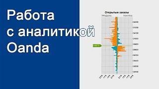 Работа с аналитикой Oanda на Форекс(Подробнее: http://blog.in-vesto.ru/money/analiticheskij-servis-oanda-dlya-raboty-na-foreks.html., 2014-03-25T12:35:43.000Z)