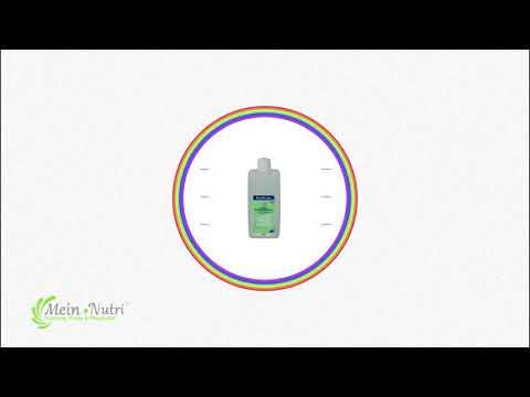 Bacillol Plus alkoholisches Schnelldesinfektionsmittel