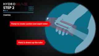 Bathmate видео, как пользоваться гидропомпой