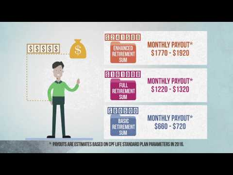 CPF - Your Assurance in Retirement