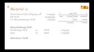 Bewertung von Forderungen 3 - Pauschalwertberichtigung