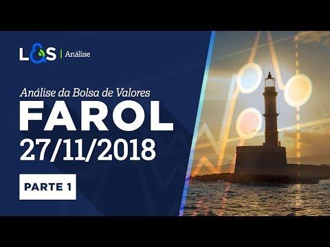 Farol 27/11/2018 - Parte 1 - Análise do fechamento do mercado   L&S Análise