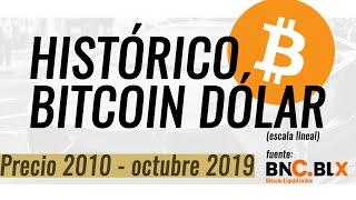 valor bitcoin dolar)
