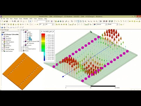 Substrate Integrated waveguide (SIW)- HFSS simulation
