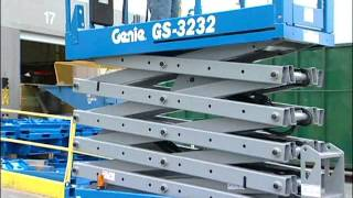 Genie GS 3232(, 2011-06-21T22:27:07.000Z)