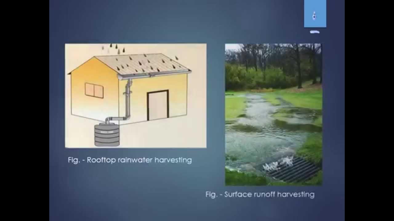 Presentation On Rainwater Harvesting Youtube